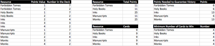 Part of my Biblios Spreadsheet