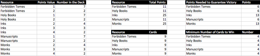 Part of my Biblios Spreadsheet