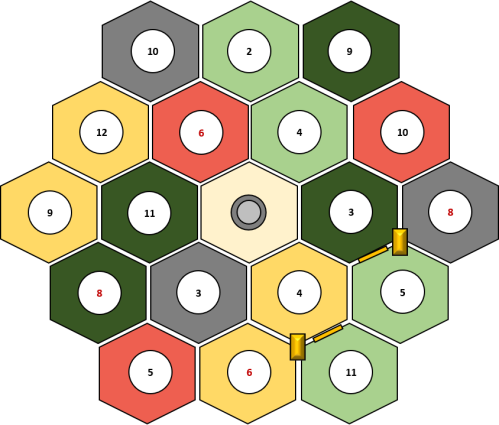 Development Card/Largest Army Catan Strategy