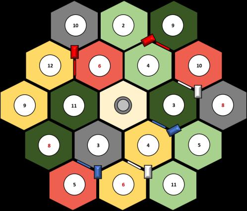 Balanced Resource Catan Strategy