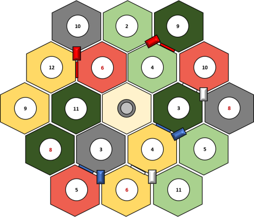 Balanced Resource Catan Strategy