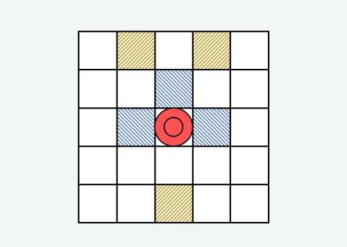 Onitama Strategy - Kirin 13