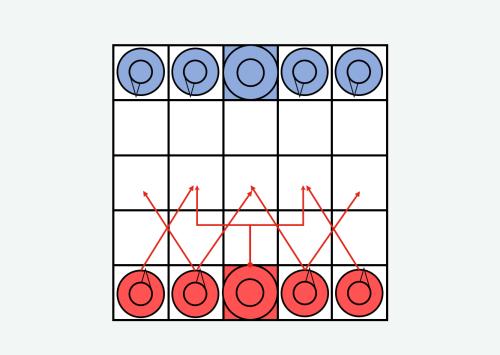 Onitama Strategy - Kirin 4