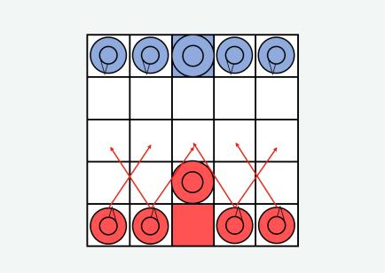Onitama Strategy - Kirin 5