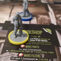 This War of Mine Characters: A Closer Inspection