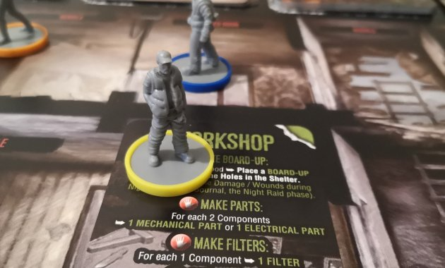 This War of Mine Characters - Board Game